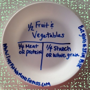 Healthy Portions Visual